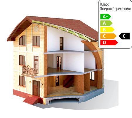 Построить дом из кирпича в Краснодаре